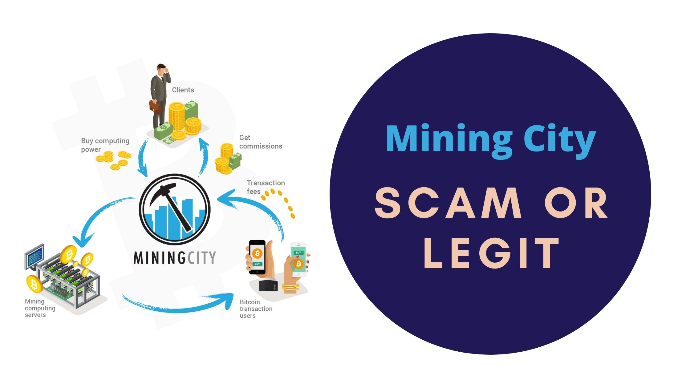 Mining City Review : How secured Bitcoin mining for its members?